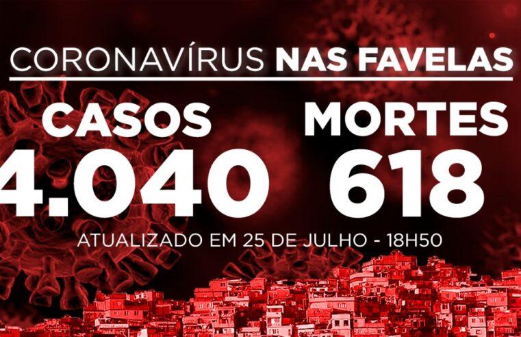 Favelas do Rio registram 9 novos casos e 1 morte de Covid-19 neste sábado (25)