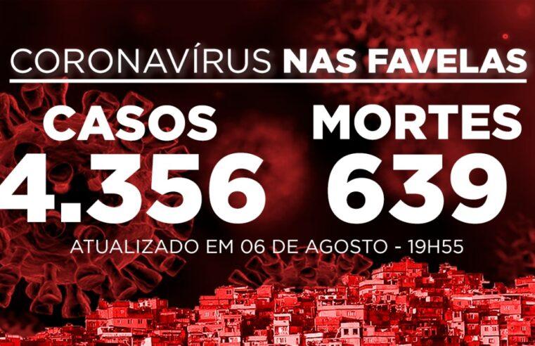 Favelas do Rio registram 12 novos casos e 2 mortes de Covid-19 nesta quinta-feira (06)