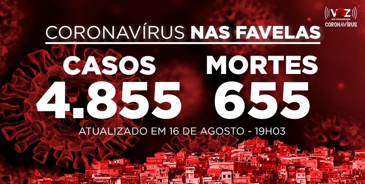 Favelas do Rio registram 26 novos casos de Covid-19 neste domingo (16)