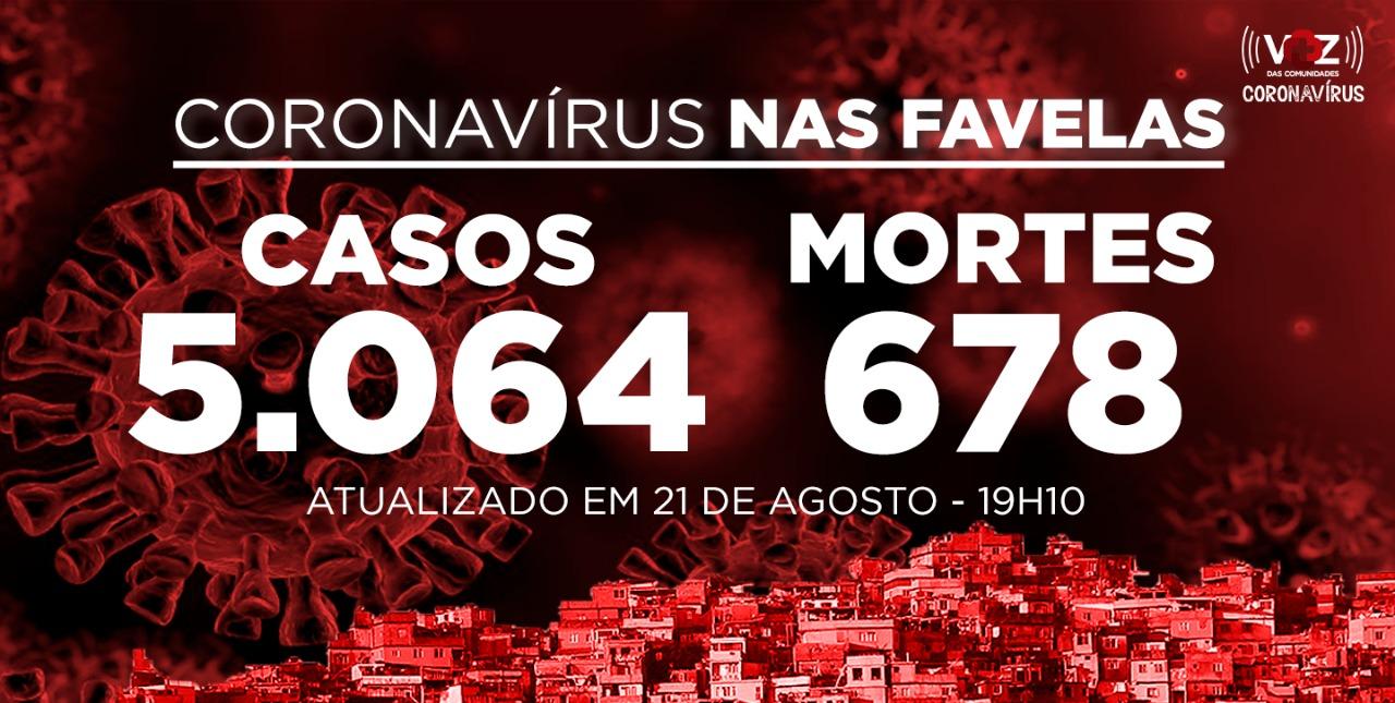 Favelas do Rio registram 29 novos casos e 5 mortes de Covid-19 nesta sexta-feira (21)