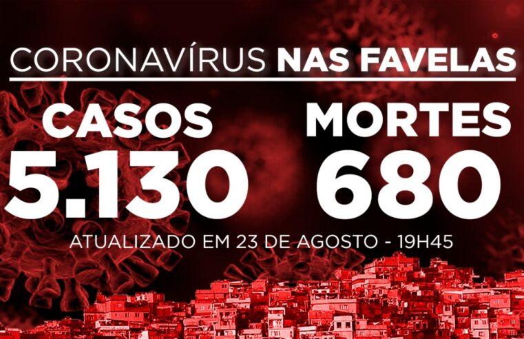 Favelas do Rio registram 30 novos casos e 1 morte de Covid-19 neste domingo (23)