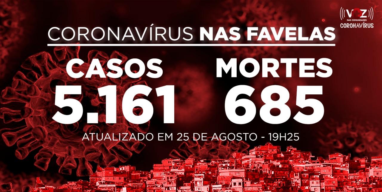 Favelas do Rio registram 17 novos casos e 3 mortes de Covid-19 nesta terça-feira (25)