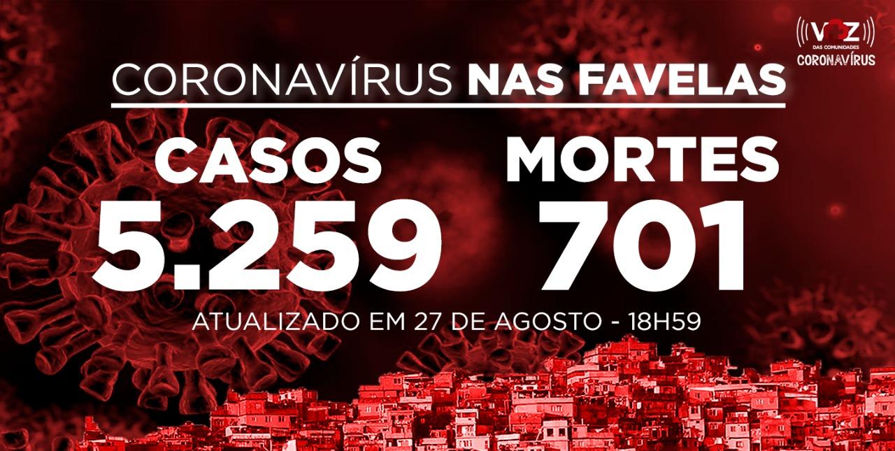 Favelas do Rio registram 38 novos casos e 7 mortes de Covid-19 nesta quinta-feira (27)