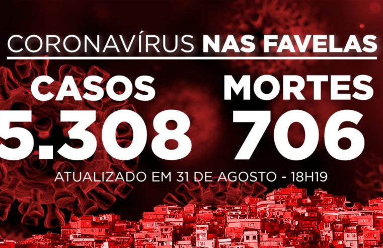 Favelas do Rio registram 4 novos casos de Covid-19 nesta segunda-feira (31)