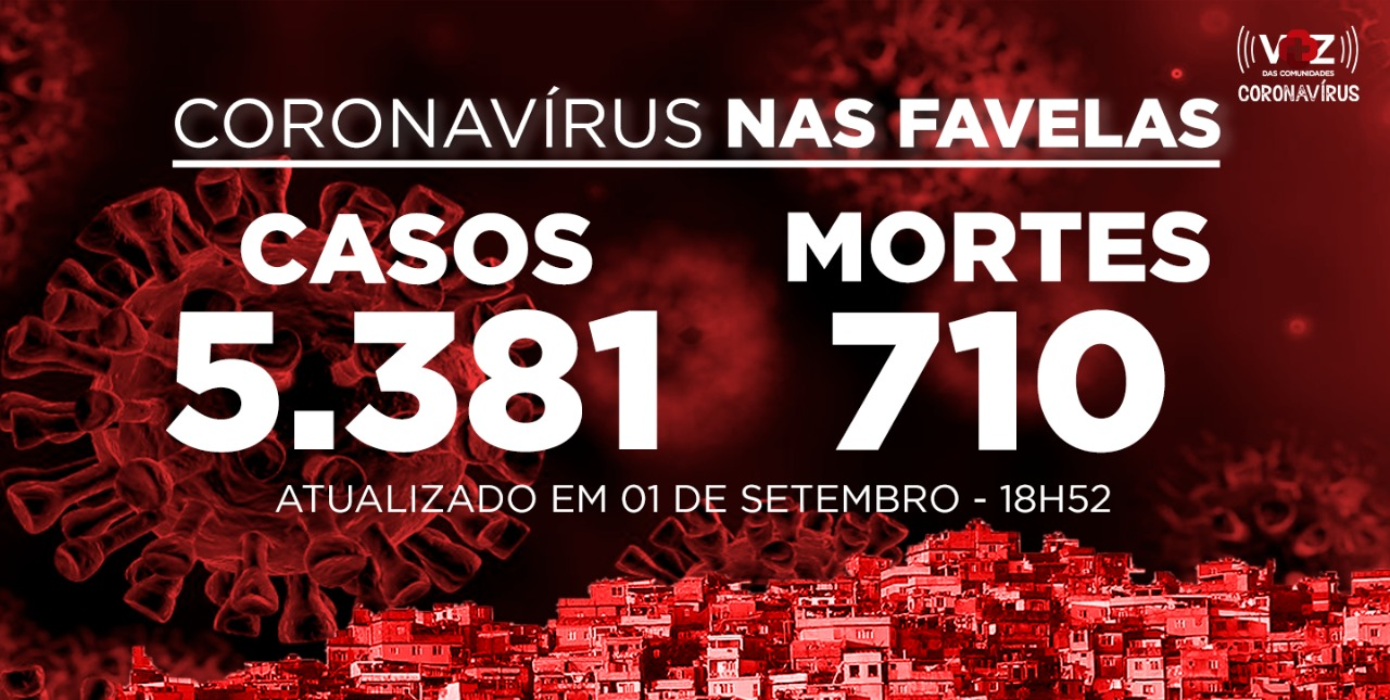 Favelas do Rio registram 73 novos casos e 4 mortes de Covid-19 nesta terça-feira (01)