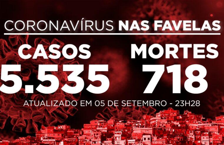 Favelas do Rio registram 10 novos casos e 1 morte de Covid-19 neste sábado