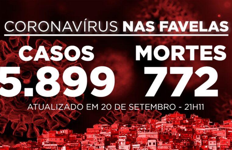 Favelas do Rio registram 144 novos casos de Covid-19 neste domingo (27)