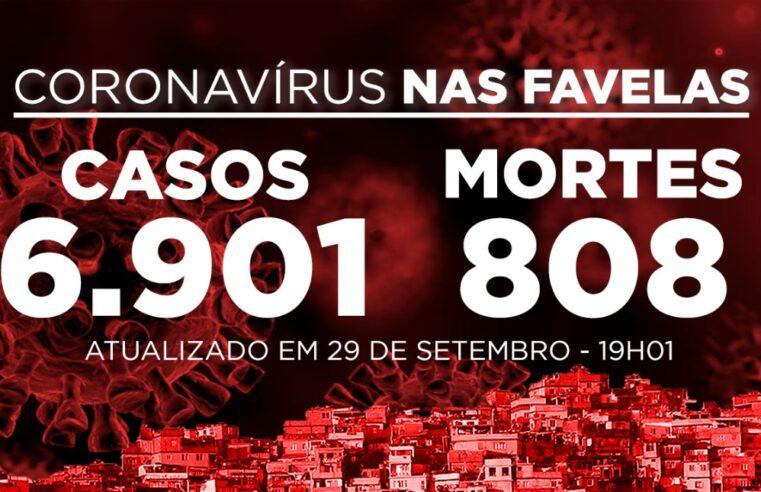 Favelas do Rio registram 8 novos casos e 2 mortes por Covid-19 nesta terça-feira (29)