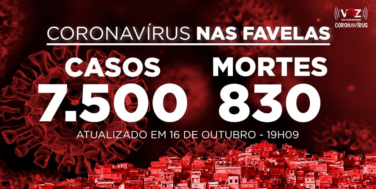 Favelas do Rio registram 108 novos casos e 1 morte por Covid-19 nesta sexta-feira (16)