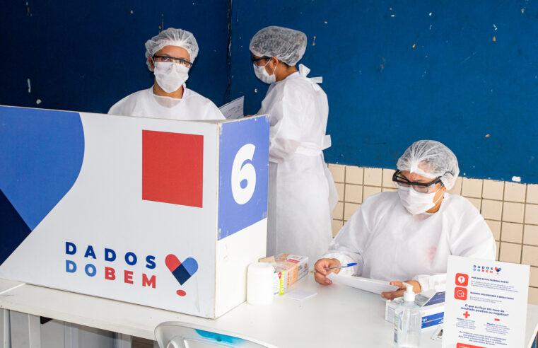 573 moradores testaram positivo para covid-19 na ação do Dados do bem no Alemão