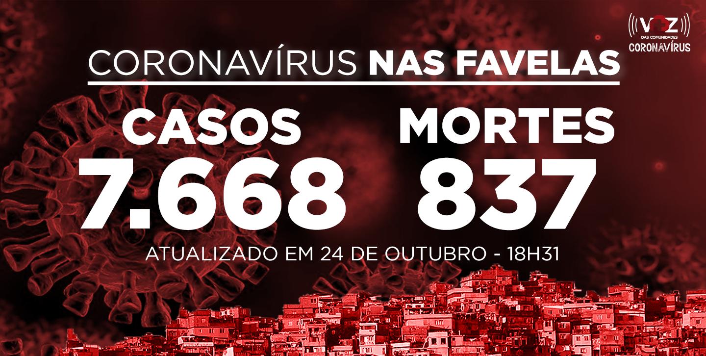 Favelas do Rio registram 7 novos casos por Covid-19 neste sábado (24)