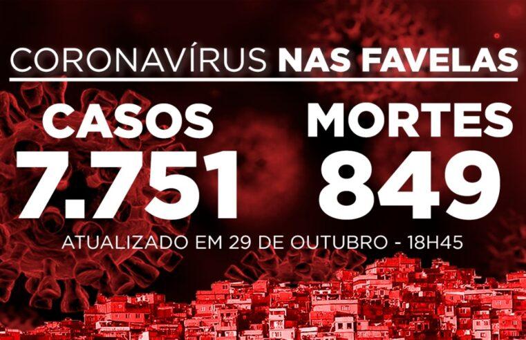 Favelas do Rio registram 11 novos casos por Covid-19 nesta quinta (29)