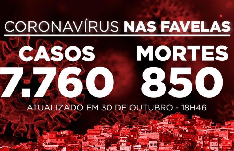 Favelas do Rio registram 9 novos casos e 1 óbito por Covid-19 nesta sexta (30)