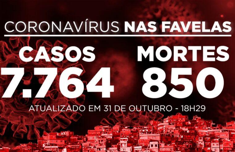 Favelas do Rio registram 4 novos casos de Covid-19 neste sábado (31)