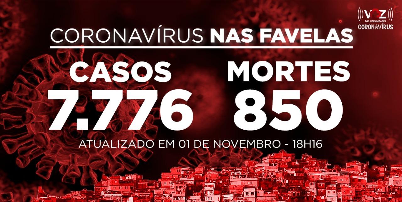 Favelas do Rio registram 12 novos casos de Covid-19 neste domingo (01)
