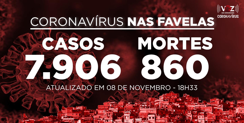 Favelas do Rio registram 56 novos casos e 4 óbitos Covid-19 neste domingo (08)