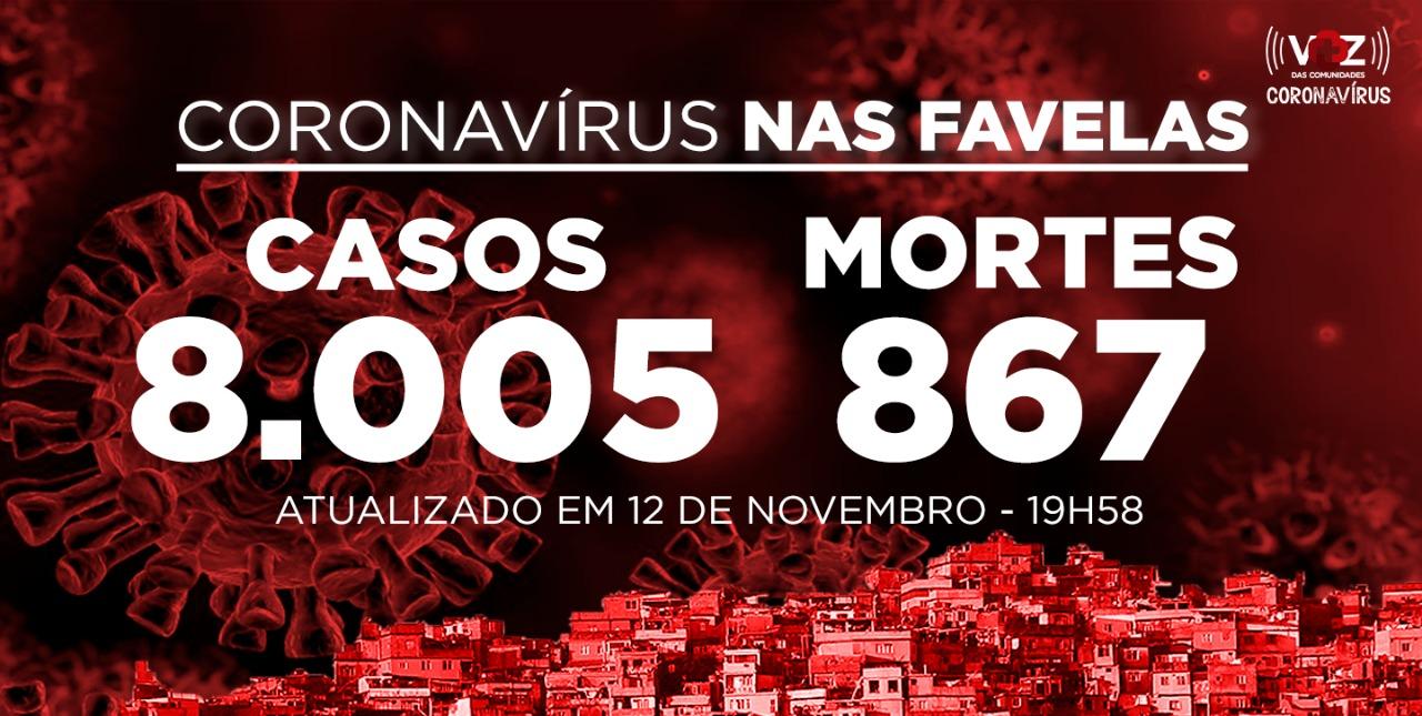 Favelas do Rio registram 30 novos casos e 5 óbitos Covid-19 nesta quinta (12)