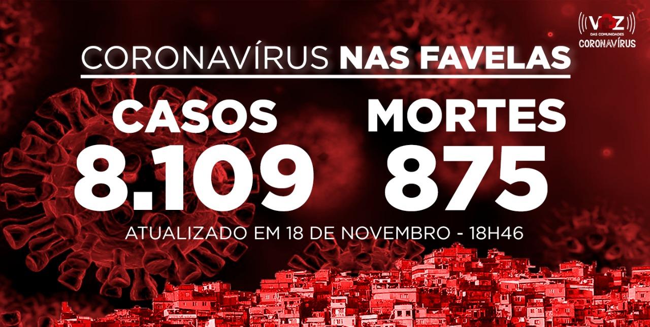 Favelas do Rio registram 23 novos casos e 1 óbito Covid-19 nesta quarta (18)