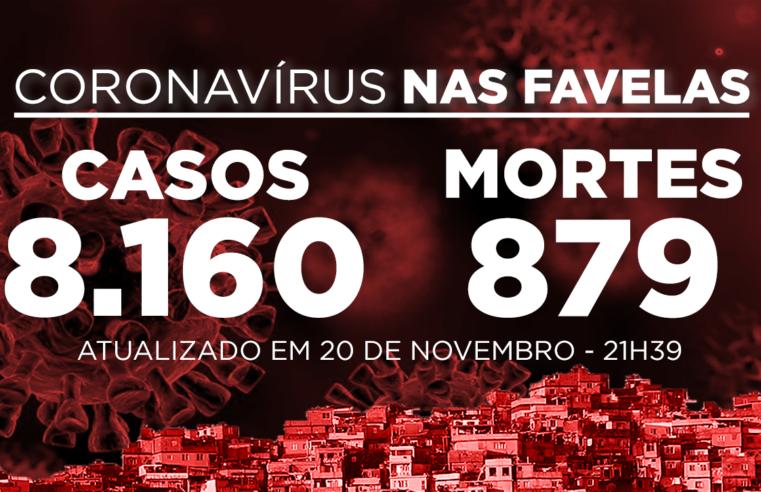 Favelas do Rio registram 46 novos casos e 3 óbitos Covid-19 nesta sexta (20)