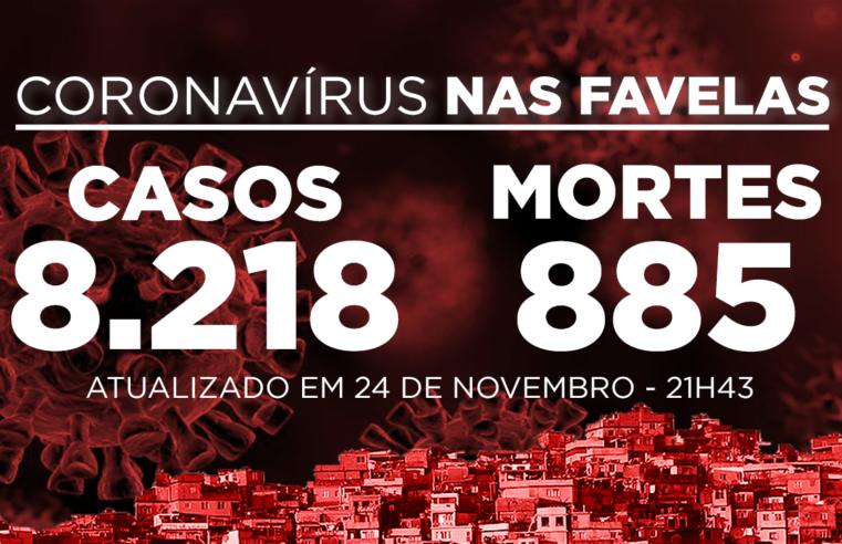 Favelas do Rio registram 24 novos casos e 3 óbitos Covid-19 nesta terça (24)