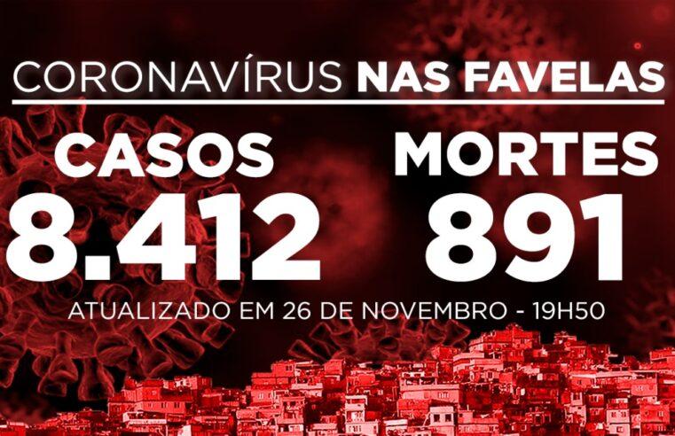 Favelas do Rio registram 36 novos casos e 3 óbitos Covid-19 nesta quinta (26)
