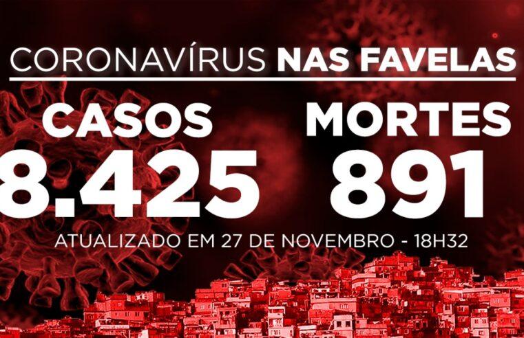 Favelas do Rio registram 13 novos casos de Covid-19 nesta sexta (27)