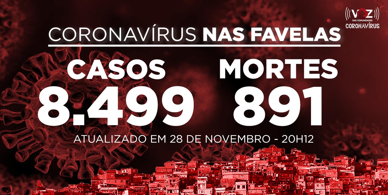 Favelas do Rio registram 74 novos casos de Covid-19 neste sábado (28)