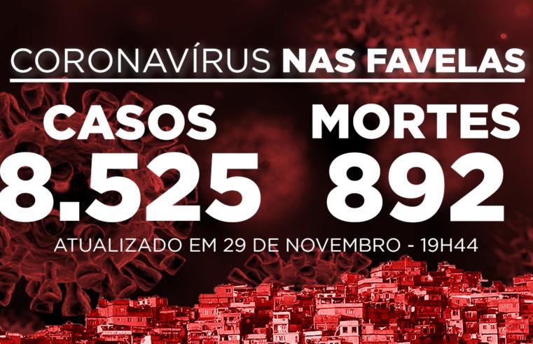 Favelas do Rio registram 26 novos casos e 1 morte de Covid-19 neste domingo (29)