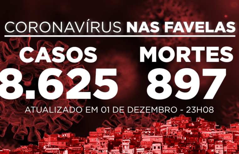 Favelas do Rio registram 97 novos casos e 5 mortes de Covid-19 nesta terça (01/12)