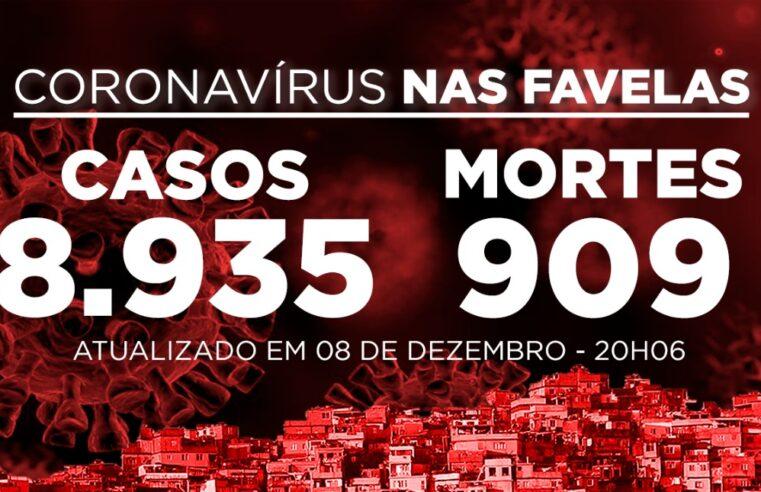 Favelas do Rio registram 41 novos casos e 5 mortes de Covid-19 nesta terça (08/12)