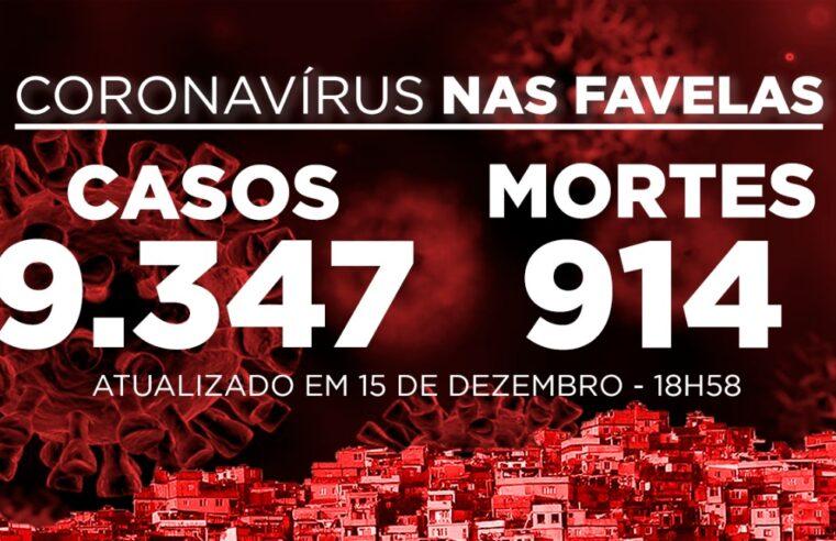 Favelas do Rio registram 41 novos casos de Covid-19 nesta terça (15/12)