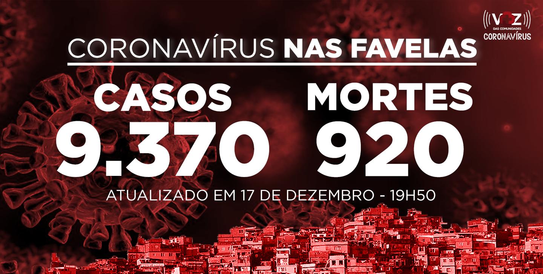 Favelas do Rio registram 14 novos casos e 3 mortes de Covid-19 nesta quinta (17/12)