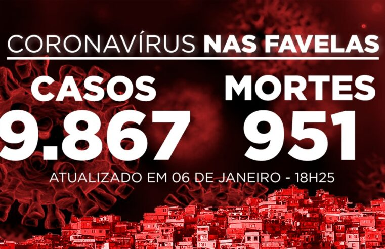 Favelas do Rio registram 92 novos casos e 4 mortes de Covid-19 nesta quarta (06/01)