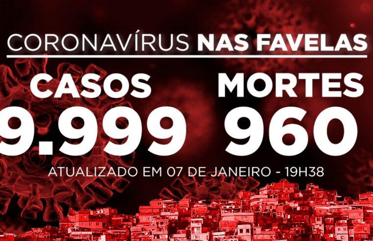 Favelas do Rio registram 132 novos casos e 9 mortes de Covid-19 nesta quinta (07/01)