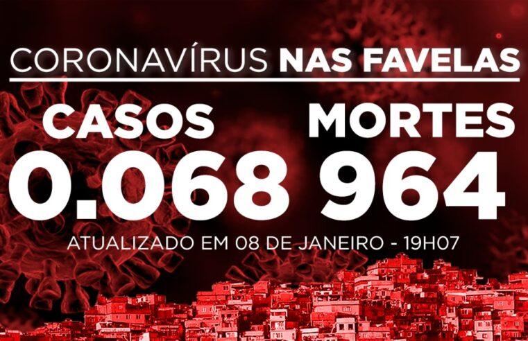 Painel Covid-19 nas Favelas registra 10.000 casos nas comunidades do Rio