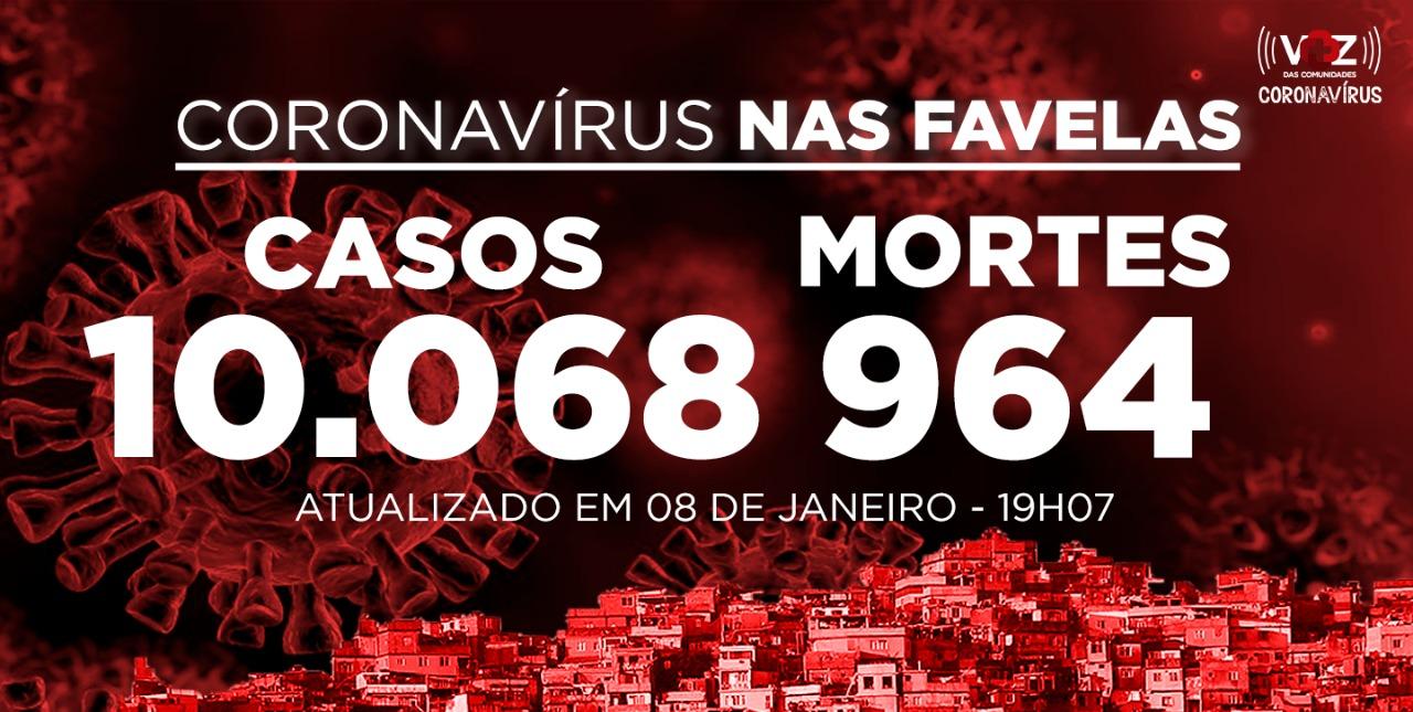 Favelas do Rio registram 69 novos casos e 4 mortes de Covid-19 nesta sexta (08/01)