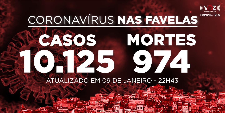 Favelas do Rio registram 57 novos casos e 10 mortes de Covid-19 neste sábado (09/01)