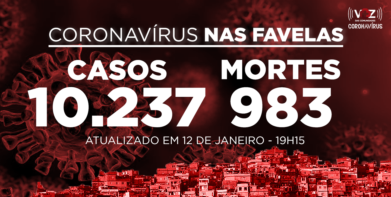 Favelas do Rio registram 49 novos casos e 9 mortes de Covid-19 nesta terça (12/01)