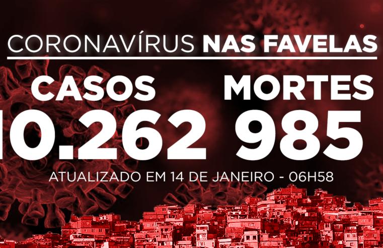 Favelas do Rio registram 25 novos casos e 2 mortes de Covid-19 nesta quarta (13/01)