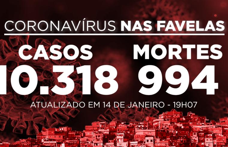 Favelas do Rio registram 56 novos casos e 9 mortes de Covid-19 nesta quinta (14/01)