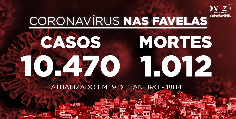 Favelas do Rio registram 63 novos casos e 11 mortes de Covid-19 nesta terça (19/01)