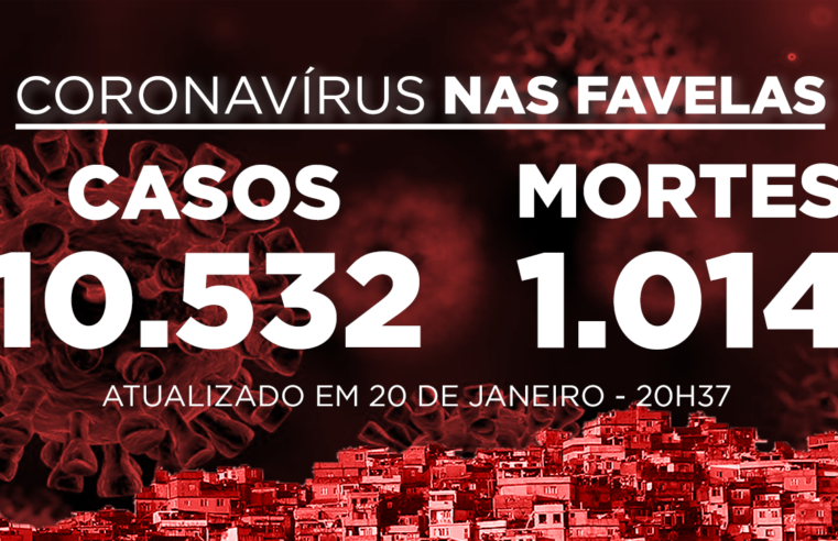 Favelas do Rio registram 62 novos casos e 2 mortes de Covid-19 nesta quarta-feira (20/01)