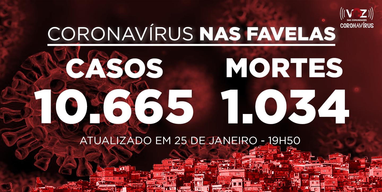 Favelas do Rio registram 20 novos casos e 2 mortes de Covid-19 nesta segunda (25/01)