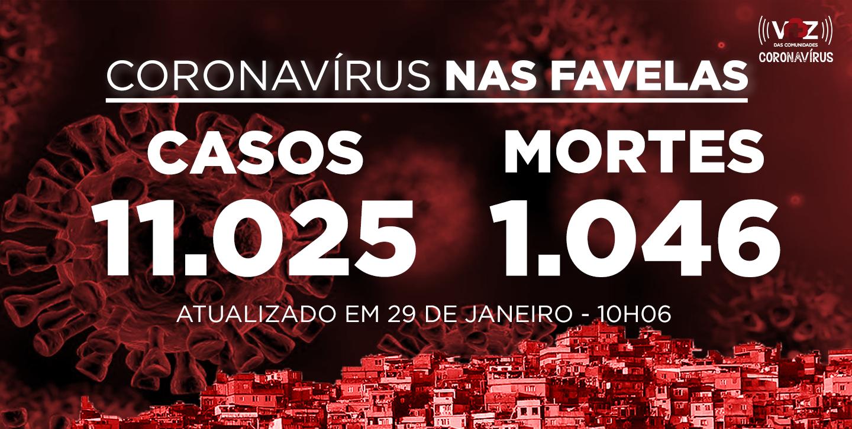 Favelas do Rio registram 12 novos casos e 3 mortes de Covid-19 nesta quinta-feira (28/01)