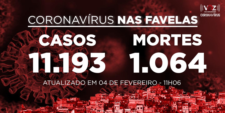 Favelas do Rio registram 41 novos casos e 3 mortes de Covid-19 nas últimas 24h