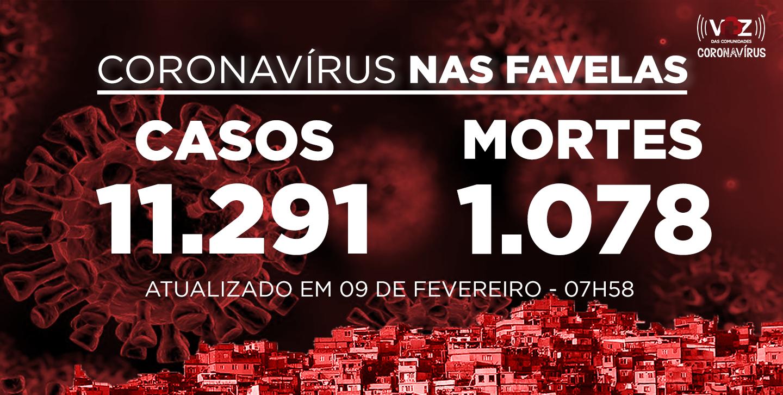 Favelas do Rio registram 9 novos casos e 2 mortes de Covid-19 nas últimas 24h; Já são 11.291 casos