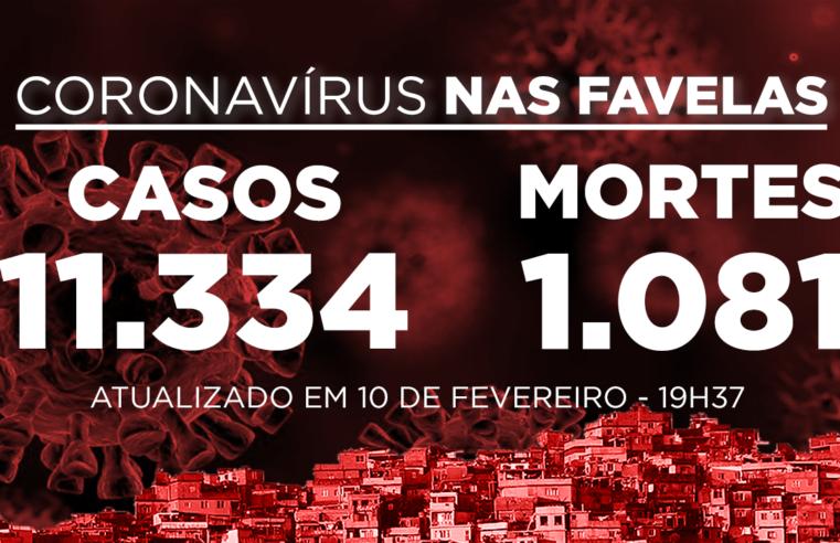 Favelas do Rio registram 11 novos casos e 2 mortes de Covid-19 nas últimas 24h; Já são 11.334 casos