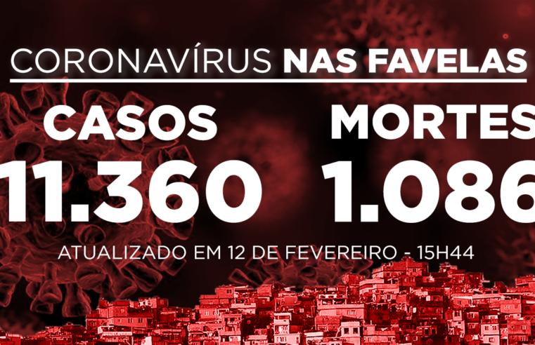 Favelas do Rio registram 26 novos casos e 5 mortes de Covid-19 nas últimas 24h; Já são 11.360 casos