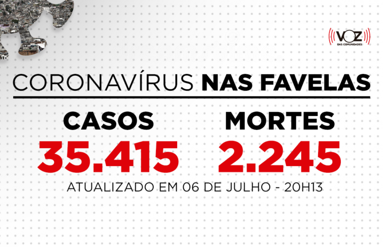 Favelas do Rio registram 89 novos casos e 6 mortes de Covid-19 nas últimas 24h