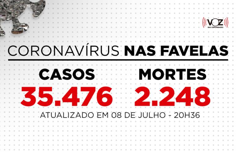 Favelas do Rio registram 36 novos casos e 1 morte de Covid-19 nas últimas 24h